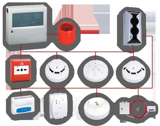 Cистемы пожарной сигнализации